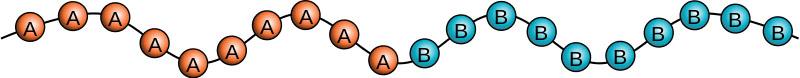 Структура блок-сополимера