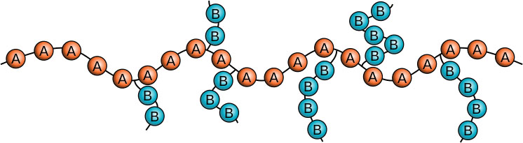 Структура привитого сополимера
