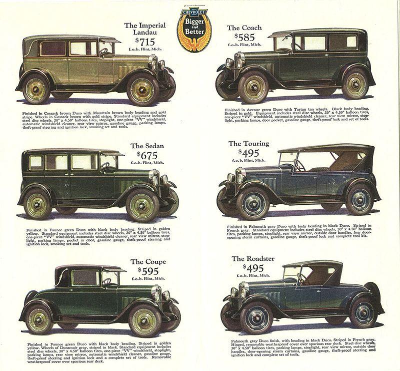 модели Chevrolet, проданные в 1928 году