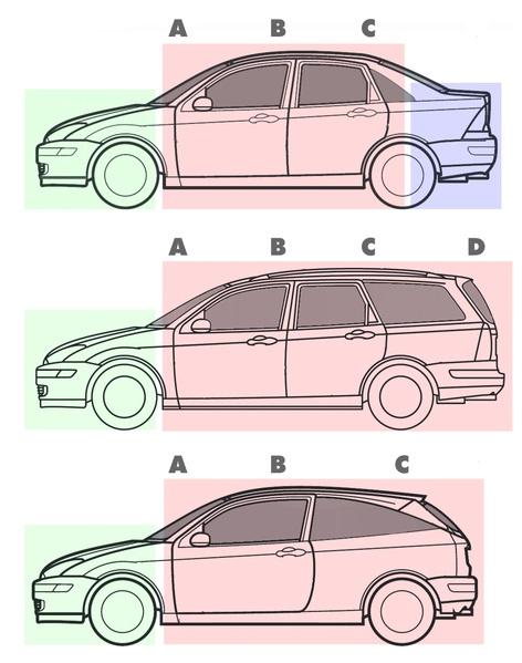 Стили кузова в модели Ford Focus: седан, универсал и хэтчбек