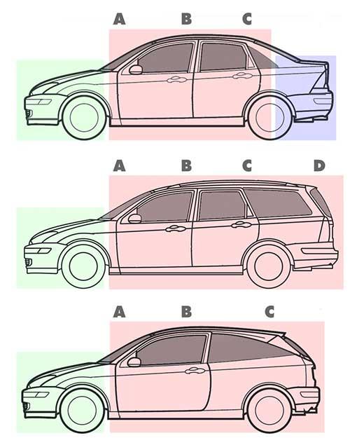 Типы кузова в модели Ford Focus седан, универсал и хэтчбек