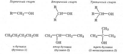 Некоторые примеры для первичных, вторичных и третичных спиртов