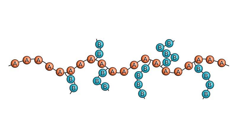 Разница между сополимером и конденсационным полимером