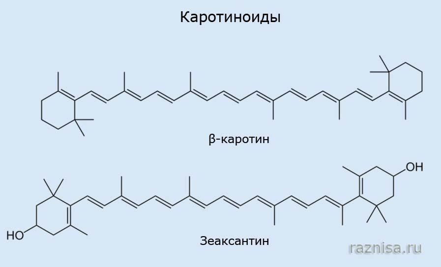 Примеры каротиноидов