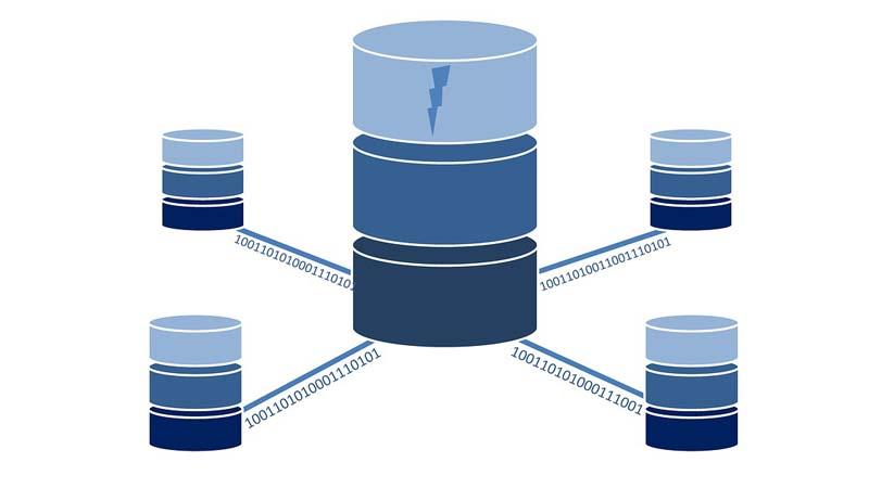 В чем разница между SQL и TSQL