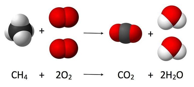 Закон сохранения массы описывает, что общая масса в химической реакции остается постоянной