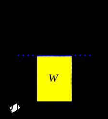 Работа, выполненная в изобарическом процессе (желтая область)