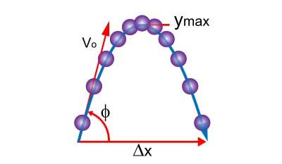 Разница между классической механикой и квантовой механикой