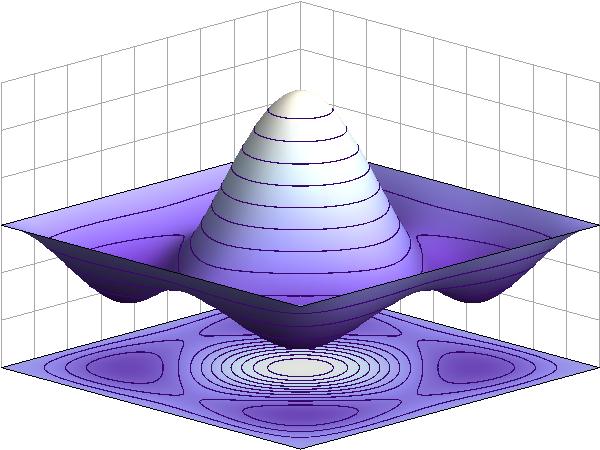 Симметричное волновое состояние бозонов
