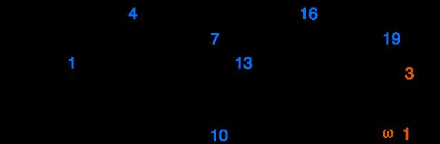 DHA - Докозагексаеновая кислота (ДГК), химическая структура