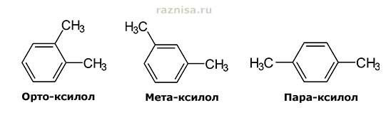 Изомеры Ксилола