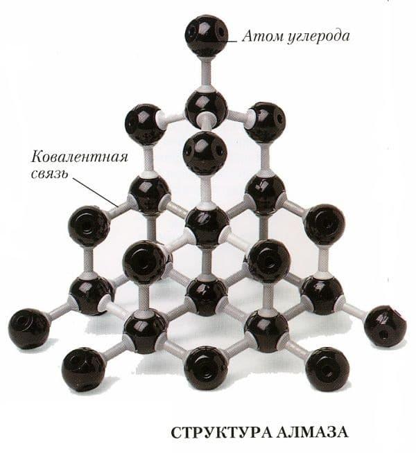 Кристалическая решетка Алмаза