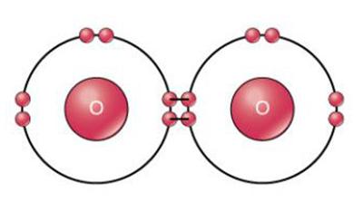 Разница между 2O и O2