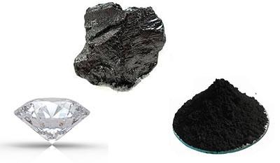 Разница между Алмазом, Графитом и Фуллереном