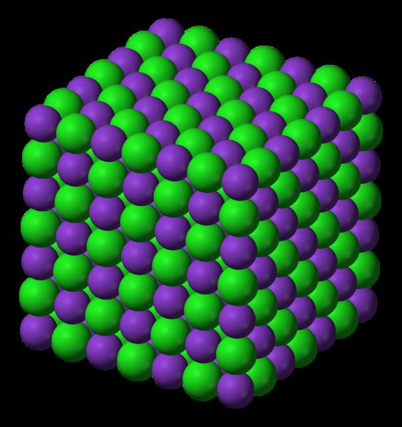 Кристаллическая структура Хлорида калия