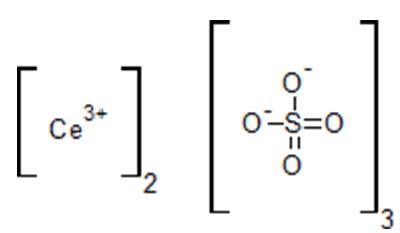Разница между Положительным и Отрицательным ионом
