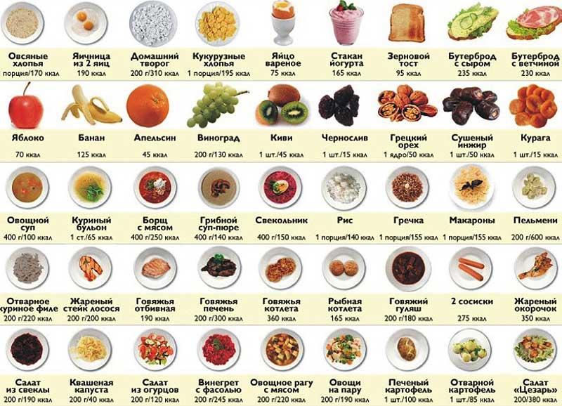 Чтобы похудеть сколько калорий