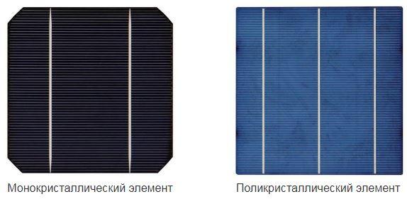 Монокристаллический и Поликристаллический элемент в солнечных панелях
