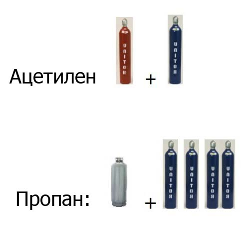 Разница в расходе кислорода