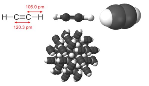 Химическая и молекулярная структура Ацетилена