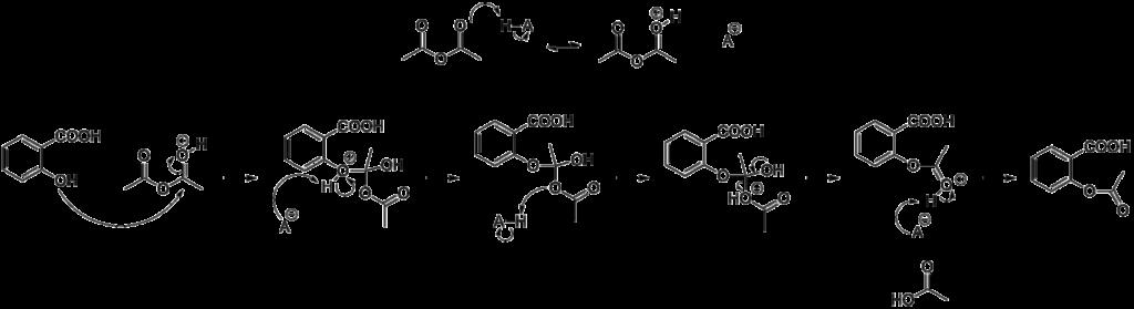 Ацетилирование салициловой кислоты образует ацетилсалициловую кислоту