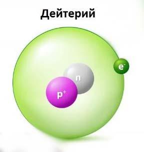 Дейтерий - изотоп водорода