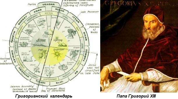 Григорианский календарь содержит 97 високосных лет на 400 лет