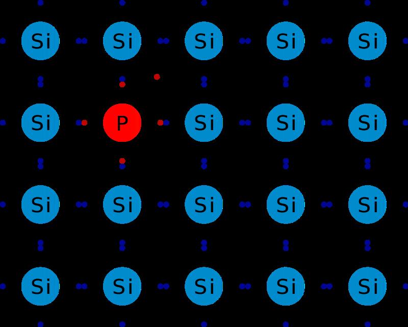 Кремний с Донорной примесью фосфора