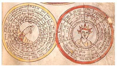 Разница между Юлианским и Григорианским календарем