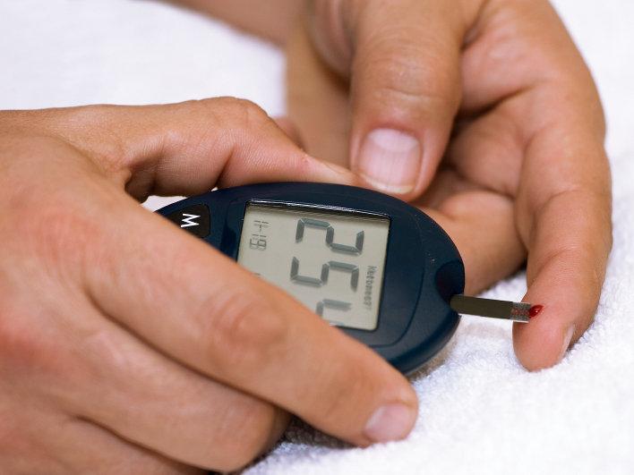 Тест на глюкозу в крови