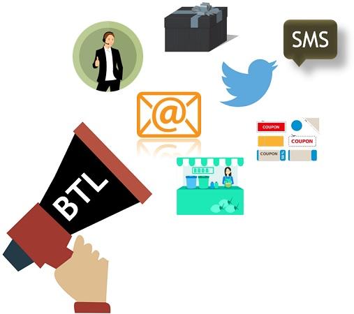 BTL маркетинг