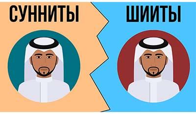 Разница между Мусульманами-Суннитами и Мусульманами-Шиитами