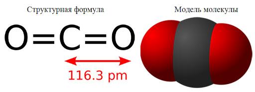 Диоксид углерода - углекислый газ