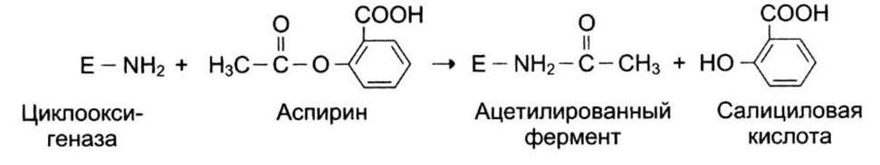 Пример необратимого ингибирования ферментов в лекарственном препарате можно увидеть в Аспирине