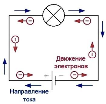 Направление движения тока в цепи