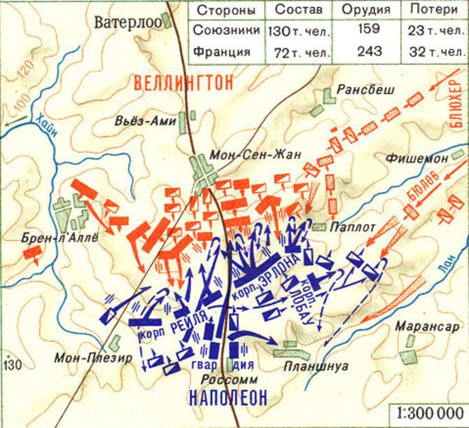 Схема расположения войск в битве при Ватерлоо