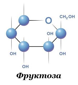 Фруктоза - химическая структура