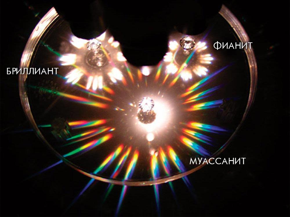 Воспламеняемость (дисперсность) Муассанита намного выше, чем у Фианита и Бриллианта