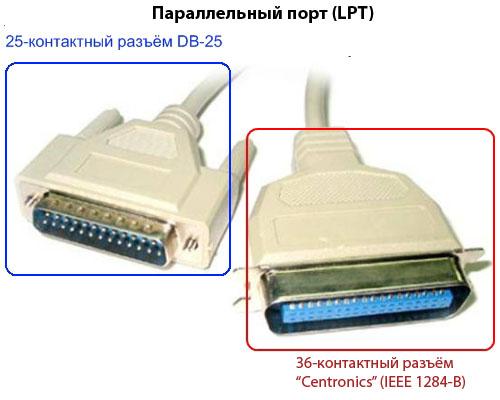 Разъёмы на кабелях Параллельного порта