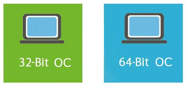 32-битные и 64-битные Операционные системы