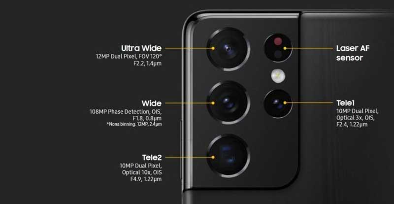 Характеристики камеры Samsung Galaxy S21 Ultra
