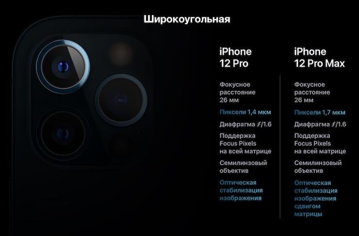 iPhone 12 Pro и iPhone 12 Pro Max