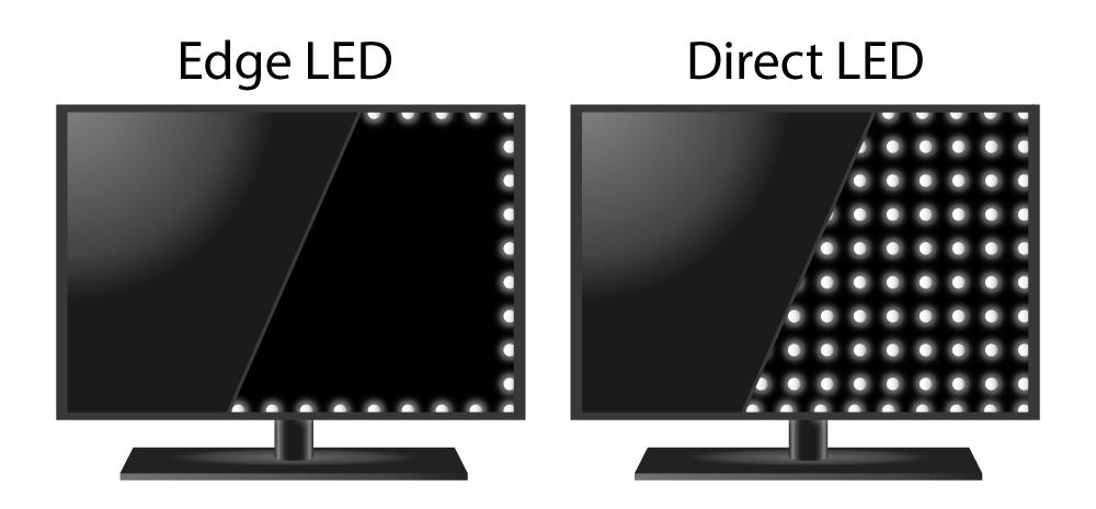 Расположение светодиодов в подсветке Direct LED и Edge LED