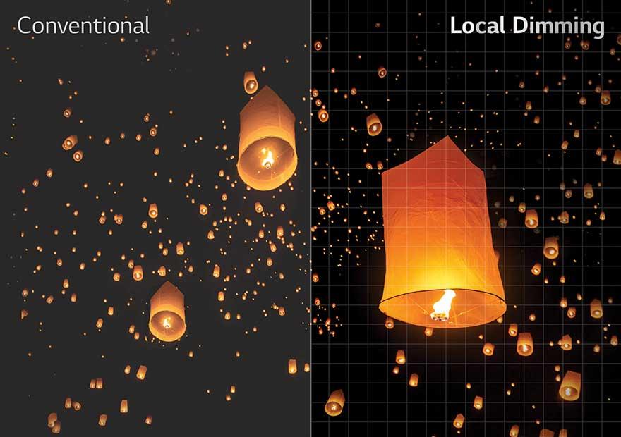 Технология локальногозатемнения (Local Dimming), позволяет дисплею полностью отключать необходимые сегменты подсветки