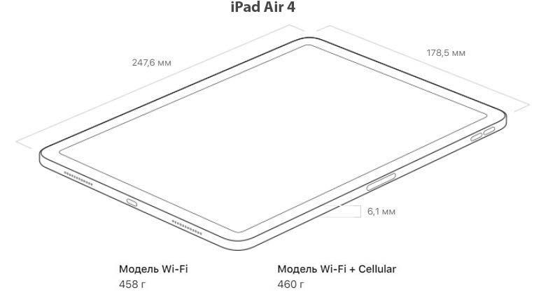 Размеры и вес iPad Air 4