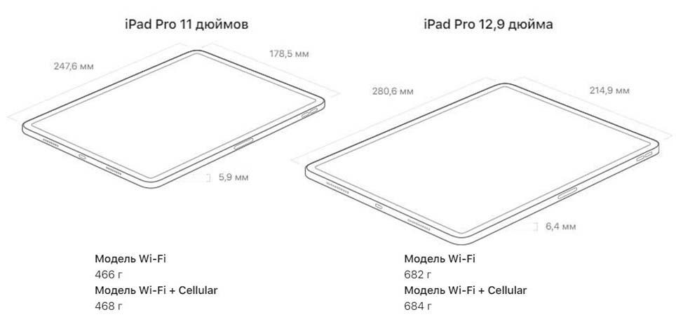 Размеры и вес iPad Pro 2021