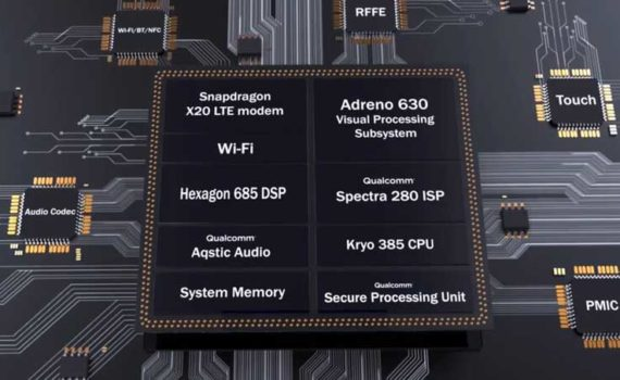 Структура SoC Qualcomm Snapdragon 845