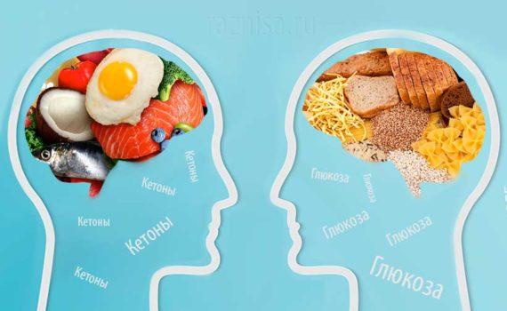 Основное время мозг работает на глюкозе, но когда возникает нехватка глюкозы он использует кетоны в качестве альтернативы