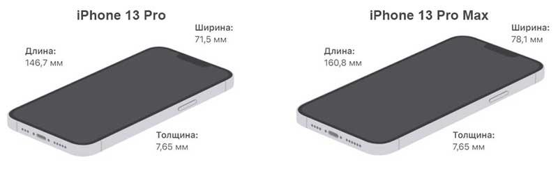 Размеры и вес iPhone 13 Pro и iPhone 13 Pro Max