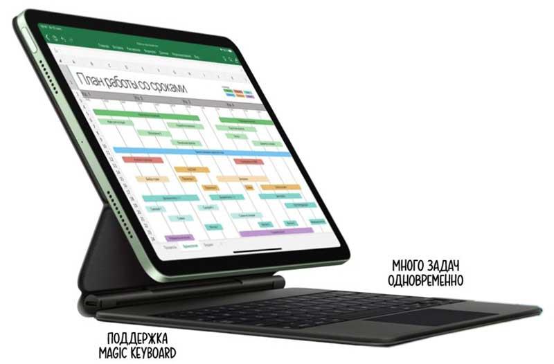 IPad Air4-го поколения поддерживает клавиатуры Magic Keyboard и Smart Keyboard Folio